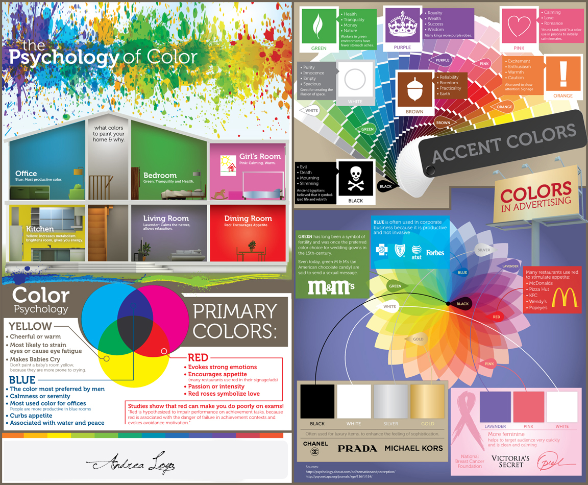 El color y su psicología#2